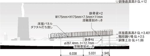 図1■ 銅像への視点場を高く