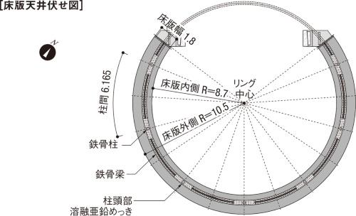 図2■ 14枚の床版パネルでリングを組む