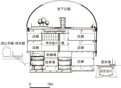 竹中工務店の資料を基に日経コンストラクションが作成