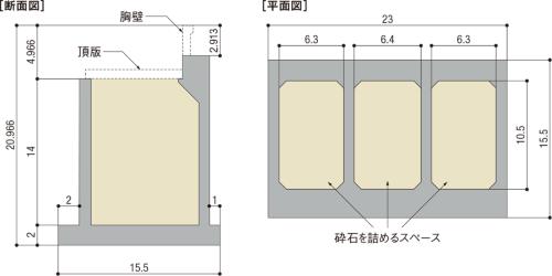 図1■ 中空構造で軽量化した橋台
