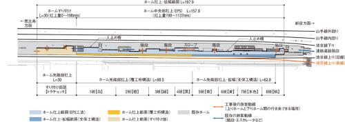 図1 ■ 埼京線ホームの平面図