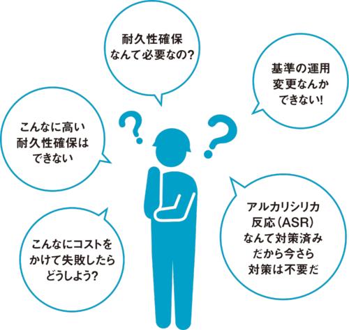 図1 ■ 耐久性確保が進まない理由