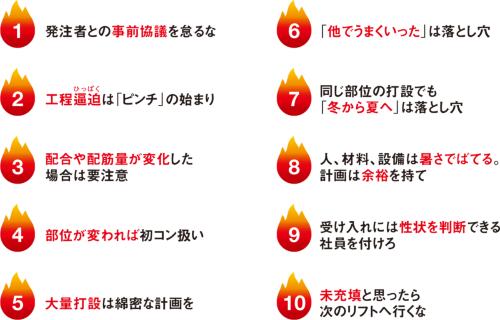 図5 ■ 鹿島の「暑中コンクリート10カ条の心得」