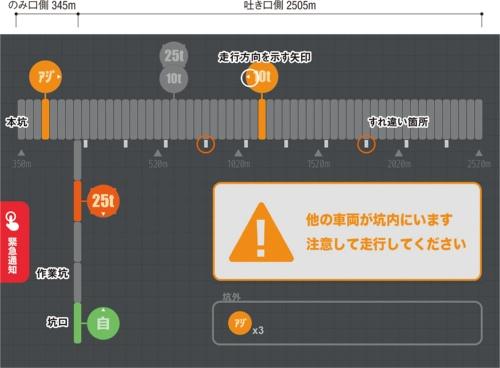 図2■ 他の走行車両が一目で分かる