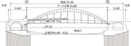 ■ 堂島大橋の側面図