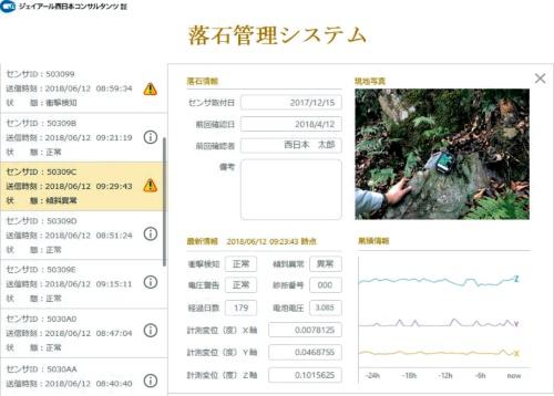 図2■落石管理システムの画面のイメージ
