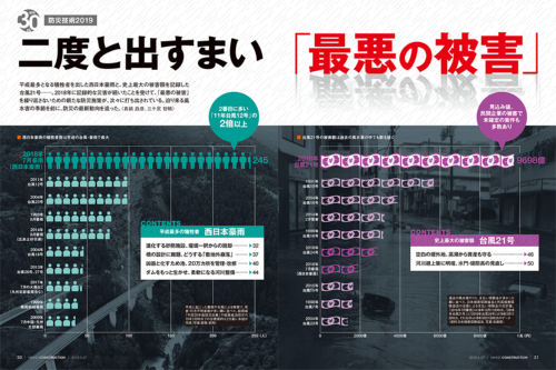 (資料:左は総務省「平成30年版防災白書」や総務省消防庁の19年1月時点での公表資料などを基に日経コンストラクションが作成、右は日本損害保険協会 写真:左は都築 安和、右は兵庫県)