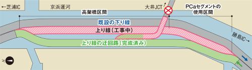 図2■ PCaセグメントは南側の460mに採用