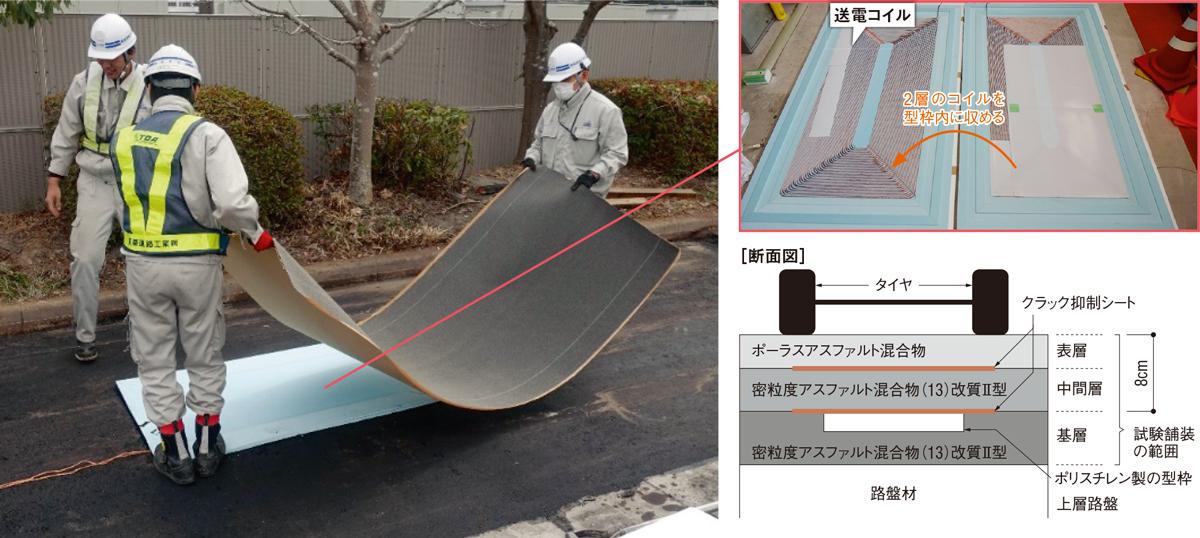 アルミホイル 感電 給電設備 死体 路面充電に関連した画像-03