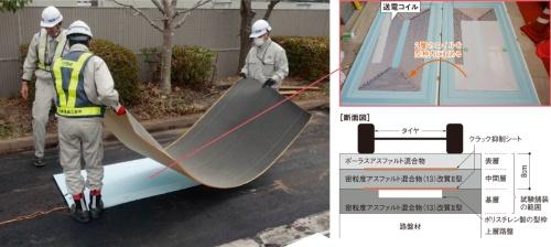 図2■ コイルを型枠で保護して水没や位置ずれを防ぐ