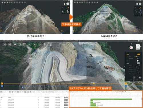 図2■ 現場の3次元モデルを毎週自動で更新して工事の進捗を管理する