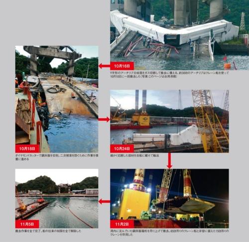 図7■ 事故から1カ月で全ての部材を撤去