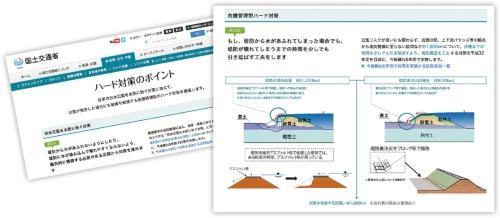 図1■ 天端と法尻の保護で破堤を引き延ばす