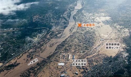 写真1■ 千曲川の破堤で浸水した長野市穂保の様子。2019年10月13日撮影(写真:国土交通省北陸地方整備局)