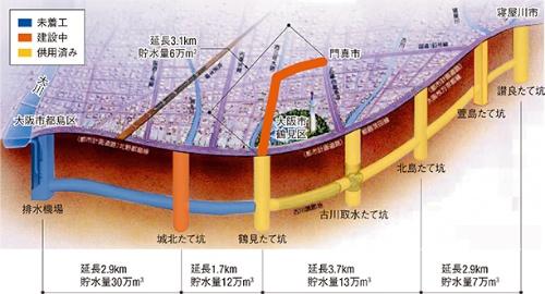 図1■ 城北たて坑は深さ100m