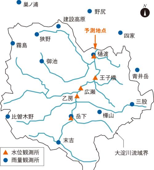 図2■ 大淀川水系で予測精度を実証