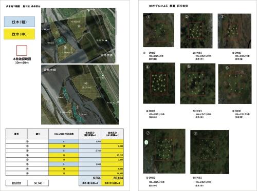 図1■ 空撮で伐木の作業面積や単価を協議