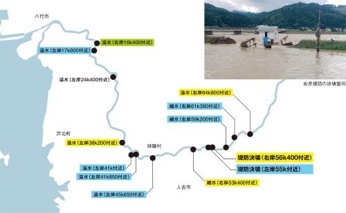 図1■ 「重要水防箇所」で多数氾濫