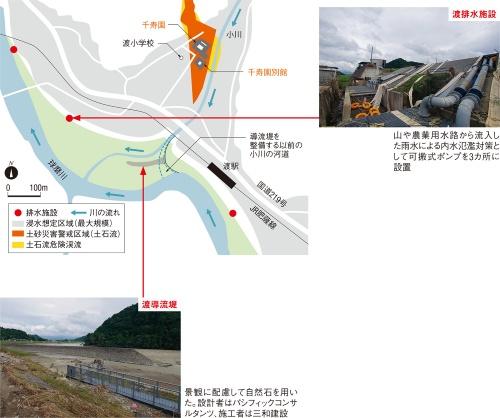 図1■ 千寿園は洪水浸水想定区域と土砂災害警戒区域に立地