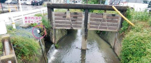 写真1■ 益田市内の6カ所の水門に設置した水位センサー。データ通信には、消費電力が少ないLPWAと呼ぶ方式を採用した(写真:MCSCC)