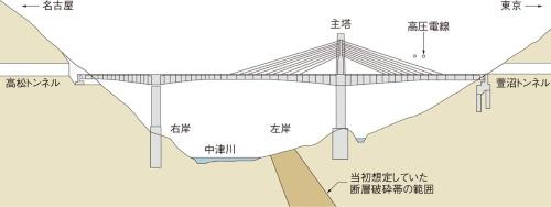 (1)当初の設計