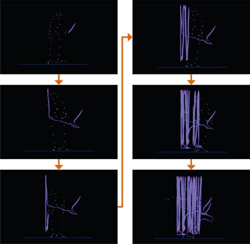 図2■ 熟練者の塗装作業の軌跡を可視化