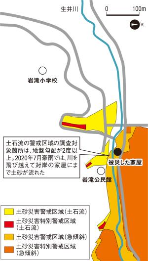図1■ 対岸の土砂が川を飛び越える