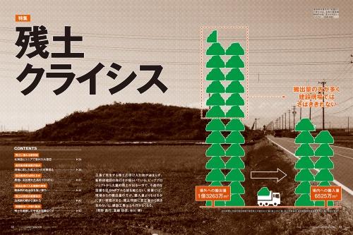 愛知県弥富市内で放置された残土の山。金魚の養殖場跡地を水田に変える予定だったのだが…(写真:日経コンストラクション)