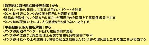 図2■ 横浜市が事故後にまとめた現場の安全対策は事実上の再発防止策を含む