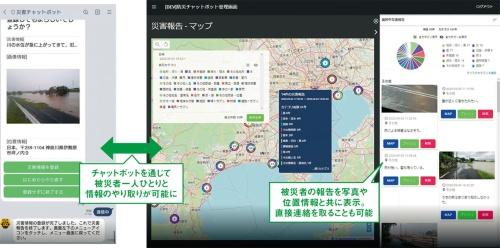 図2■ 人工知能が被災者の報告を分析して被害状況を整理する