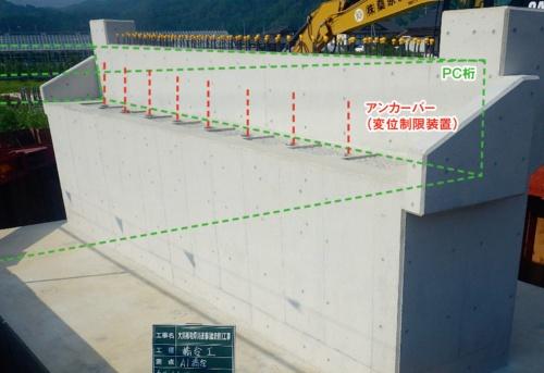 図2■ 変位制限装置のアンカーバーを8本施工