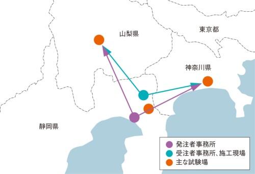 図1■ 受発注者が県をまたいで行く試験場もある