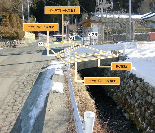 写真1■ 地方道に架かる長さ3.5mの橋梁。拡幅を繰り返して現在は幅員が12.9mだ