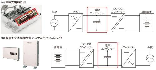 図2 既存の電源回路に置いている電圧平滑用コンデンサー