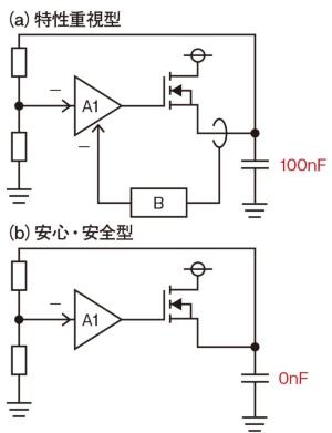 図2  開発した2つの方式は別の実現回路を採用