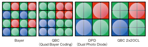 図2 新構造の「QBC 2×2OCL」