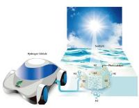 信州大学などが開発した光触媒で、太陽光と水から水素を生成するイメージ。Copyright © 2020 The Office of Public Relations, Shinshu University
