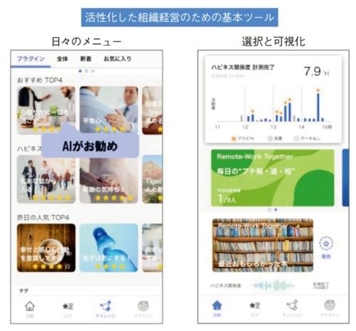 図1 スマートフォンアプリ「Happiness Planet」の画面