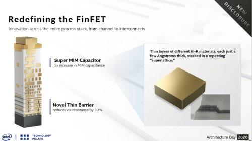 図2 10nm SuperFinプロセスのトランジスタ以外の改善点