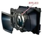 (a)視線追跡機能用の赤外LEDの搭載場所