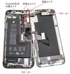 (a)iPhone XS(赤い点線内にメイン基板)