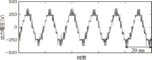 図2 マルチレベルの出力電圧