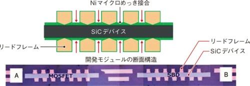 図4 3相インバーター用SiCパワーモジュールを試作