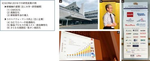 図1 大学と企業がパワー半導体の研究開発の両輪に
