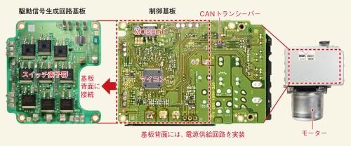 図2 従来型ECUは個別にマイコン、スイッチ、CANを搭載