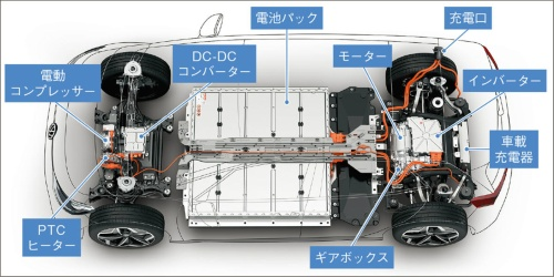 図2 VWのEV専用PF「MEB」