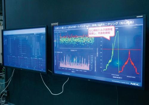 図3 稼働状況管理システムによる可視化の例