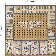(a)802.11ax 無線通信用LSI