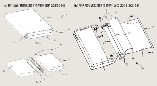 図A-2 BOEは折り曲げ構造と巻き取り式に関する特許を出願