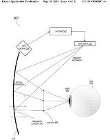 米AppleのARグラス関連特許